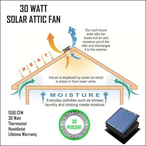 solar-fan-webpage2-600x600